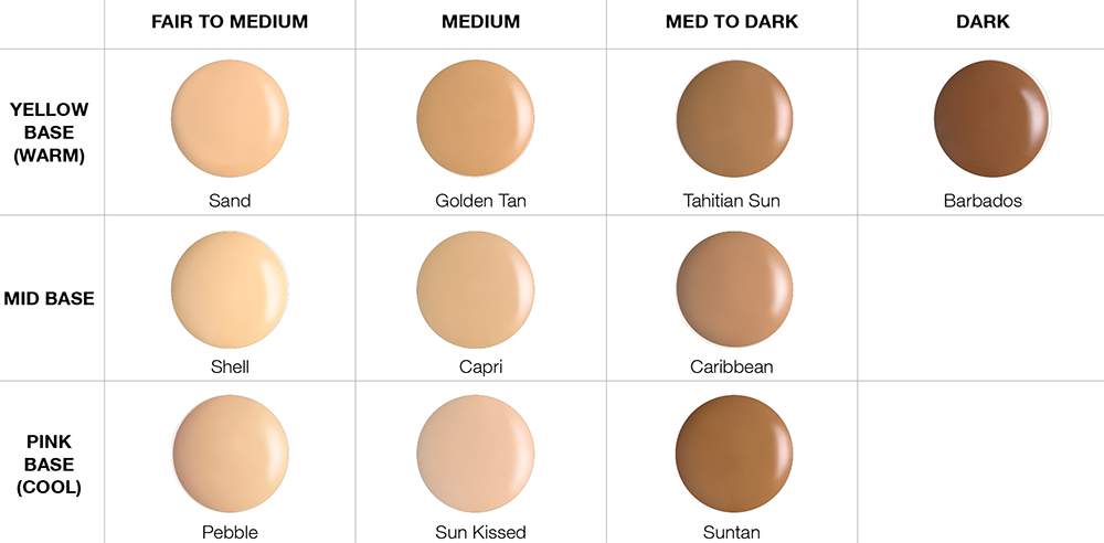 Ultramoderne Youngblood Liquid Mineral Foundation Sun Kissed – SkinDoctor EQ-84